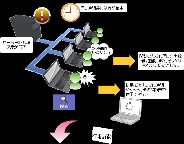 yoyaku_top