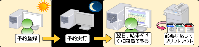 yoyaku_top_2